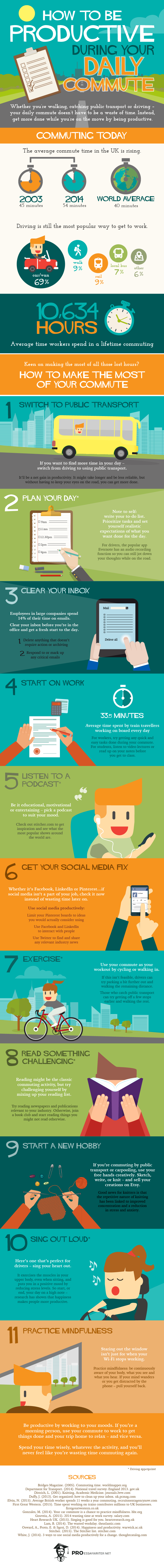 how-to-be-productive-during-your-daily-commute-v2